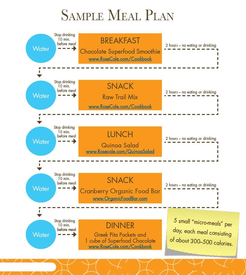 meal-plans-for-weight-loss1